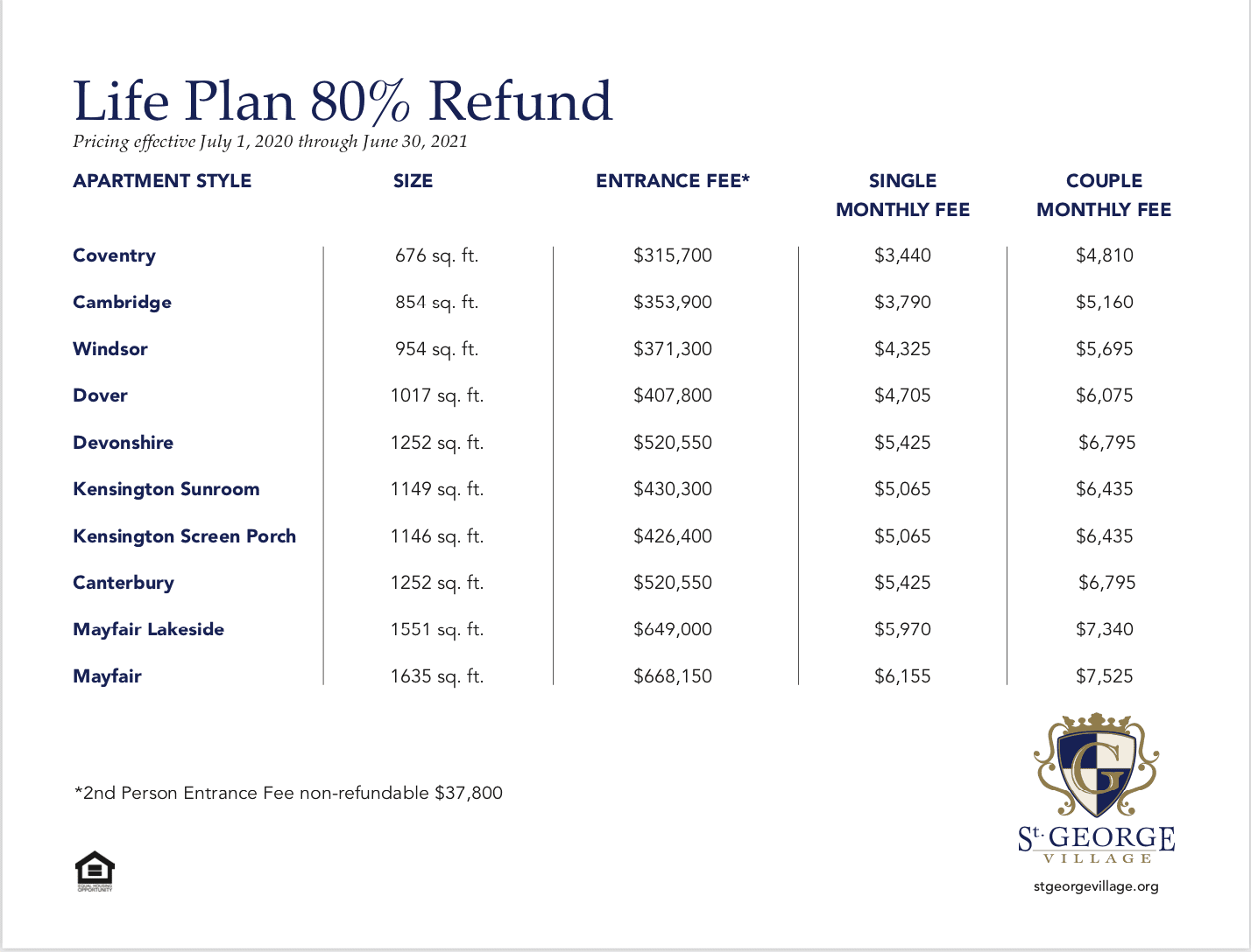 life plan 80% refund