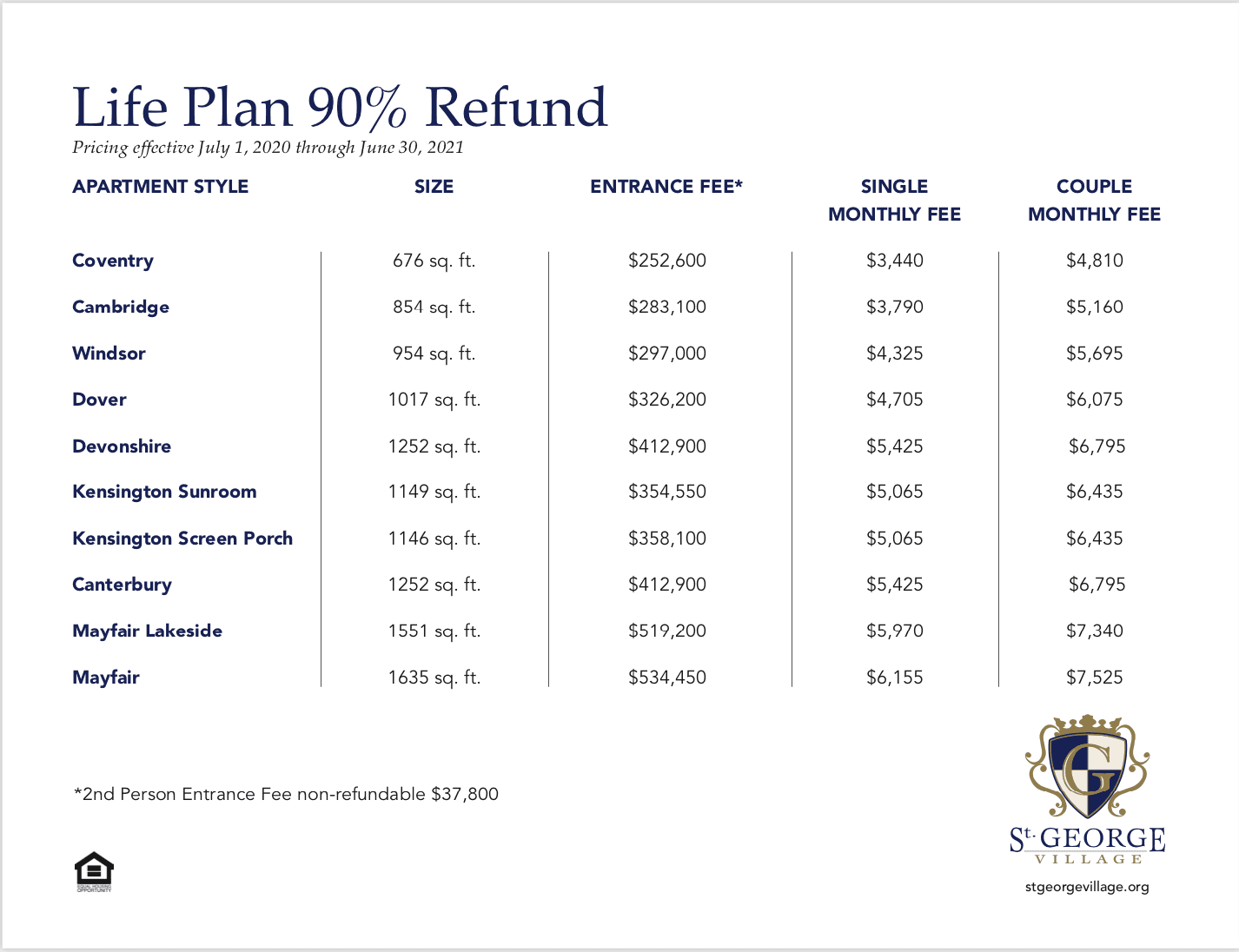 life plan 90% refund