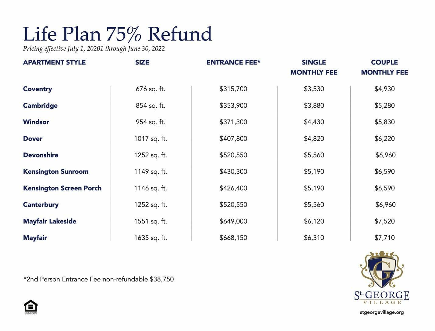 75% rate sheet