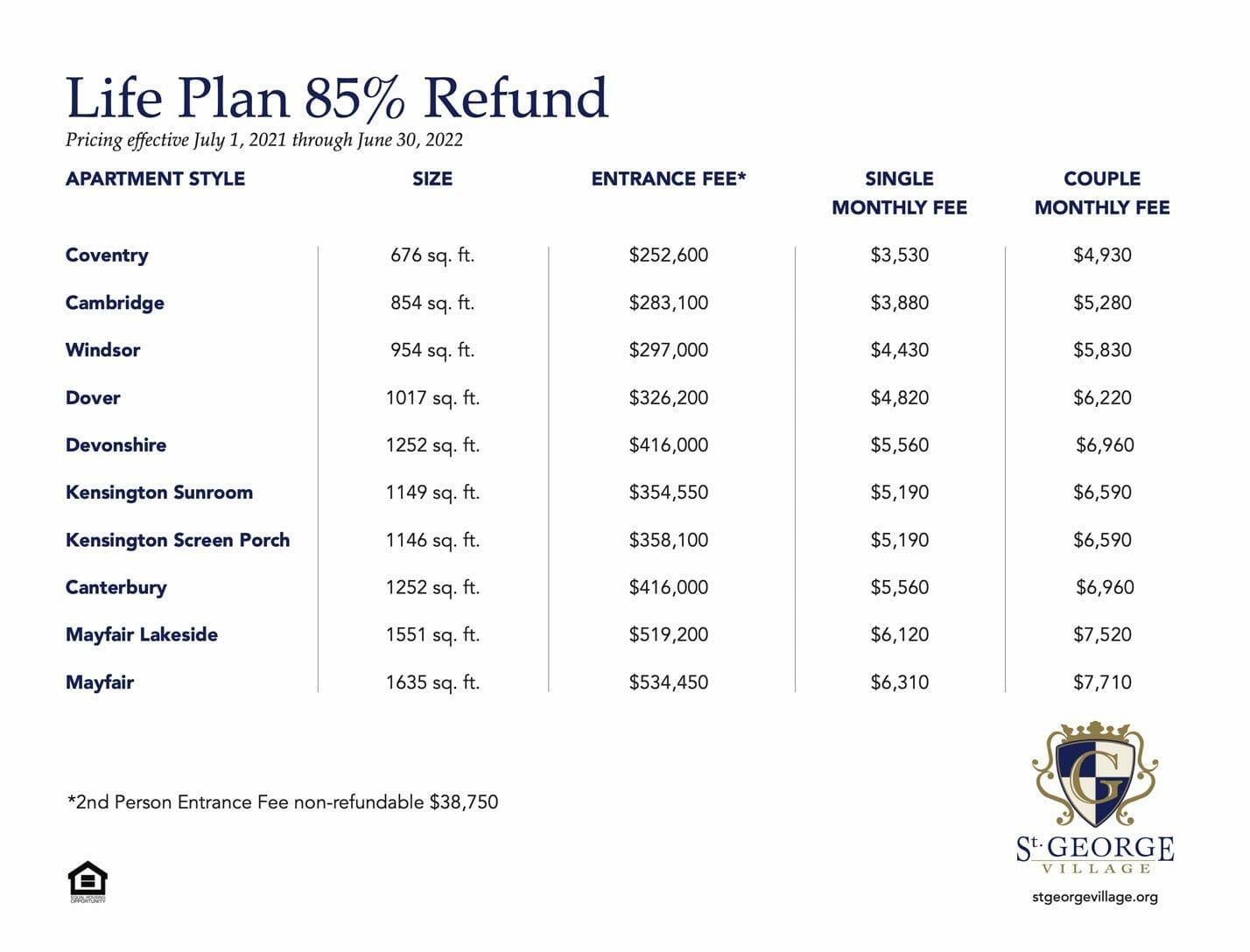 85% rate sheet